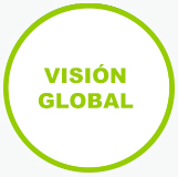 Visión global - Intermón Oxfam