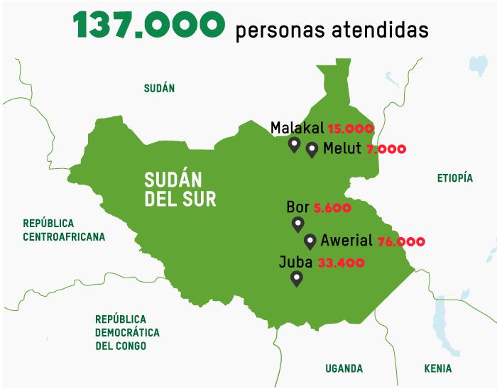 137.000 personas atendidas en Sudán del Sur